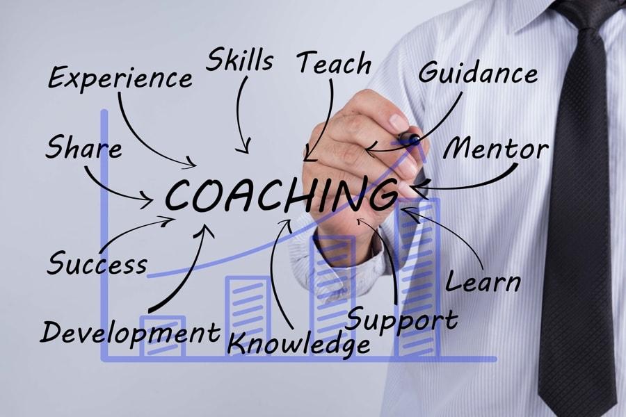 Fleet Driver Training and Coaching diagram